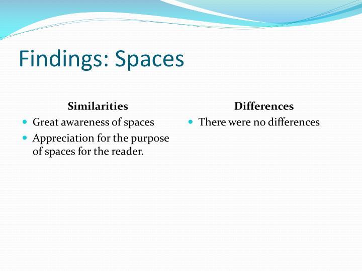 Findings: Spaces