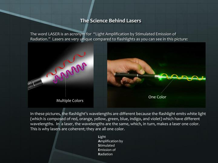 The science behind lasers