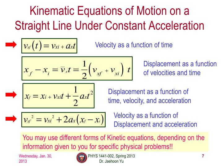 Kinematic Equations of Motion on a Straight Line Under Constant Acceleration