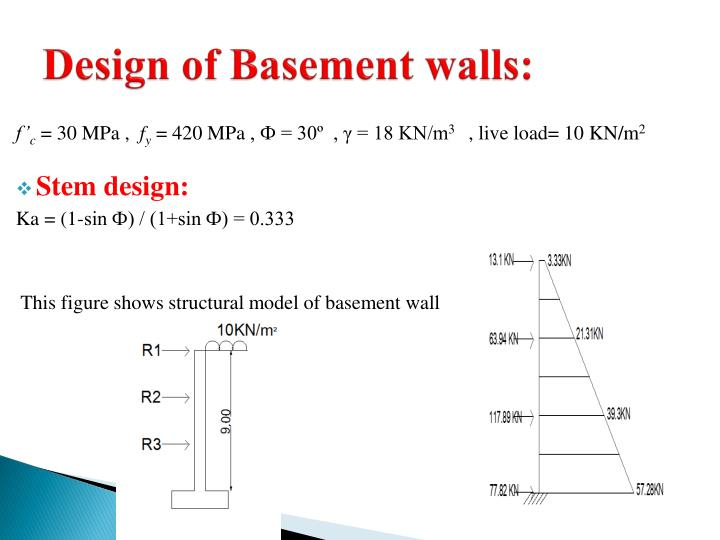 Design of Basement walls: