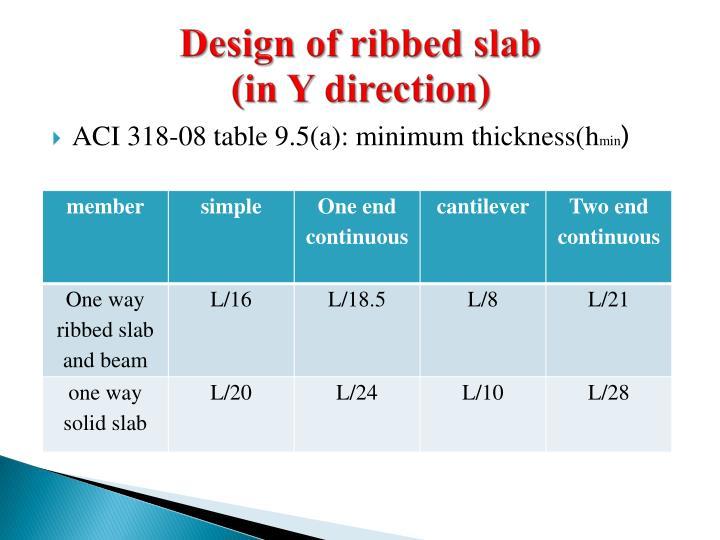 Design of ribbed slab