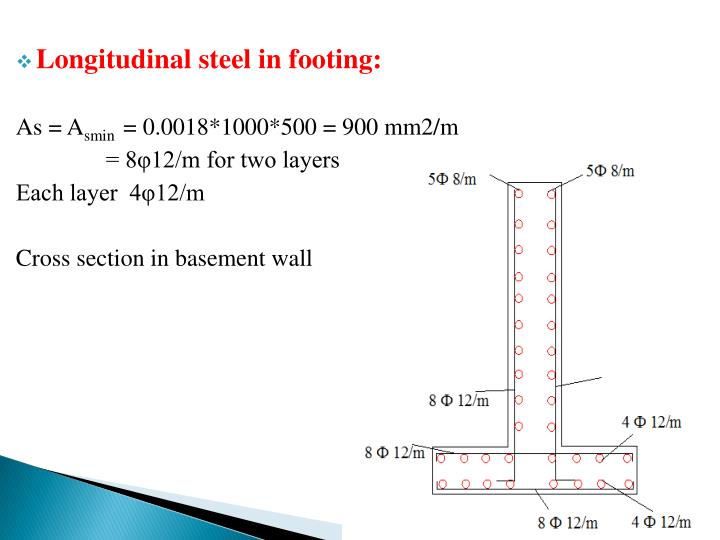 Longitudinal steel in footing: