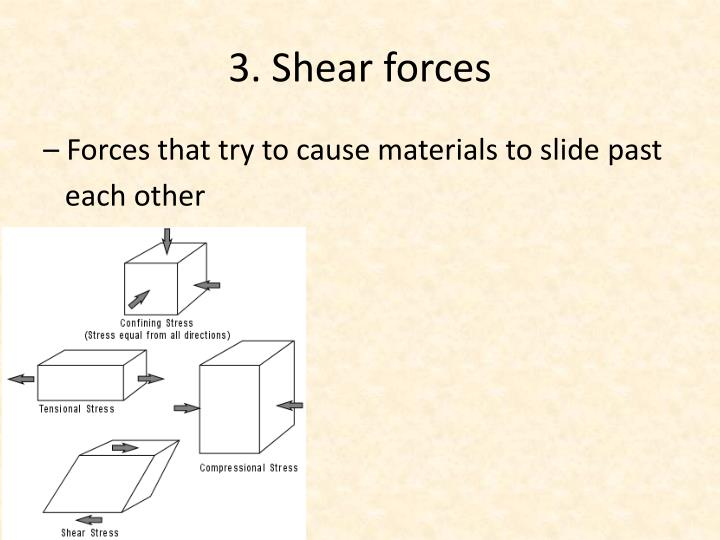 3. Shear forces