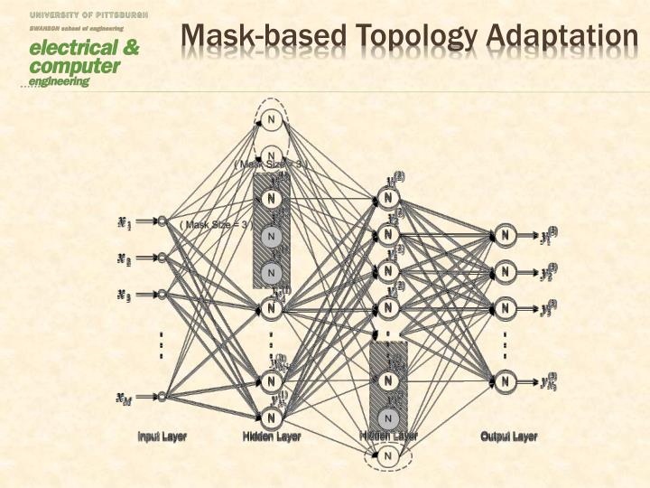 Mask-based Topology Adaptation