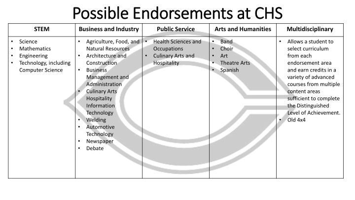 Possible Endorsements at CHS