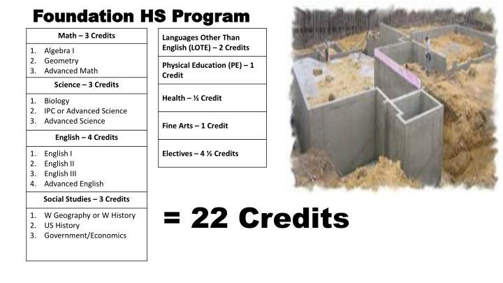 Foundation HS Program