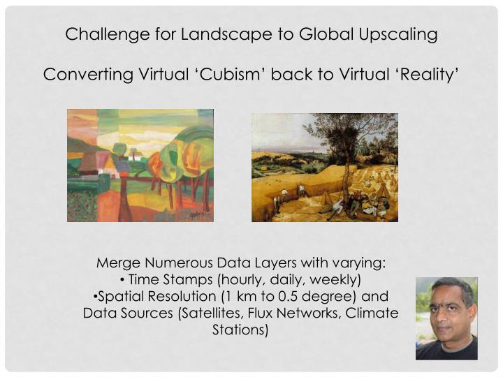 Challenge for Landscape to Global