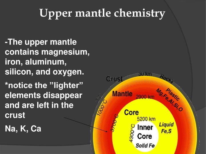 Upper mantle chemistry