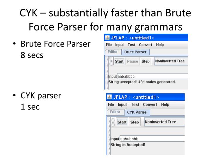 CYK – substantially faster than Brute Force Parser for many grammars