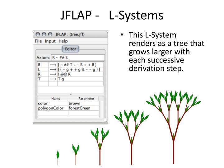 JFLAP -   L-Systems