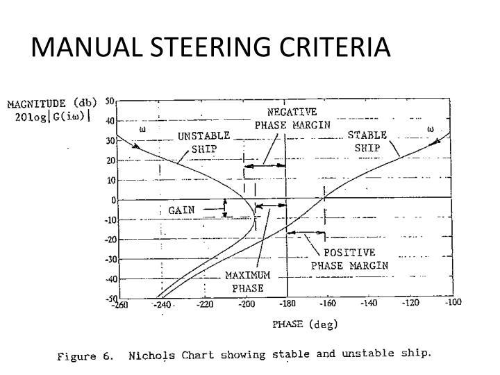 MANUAL STEERING CRITERIA