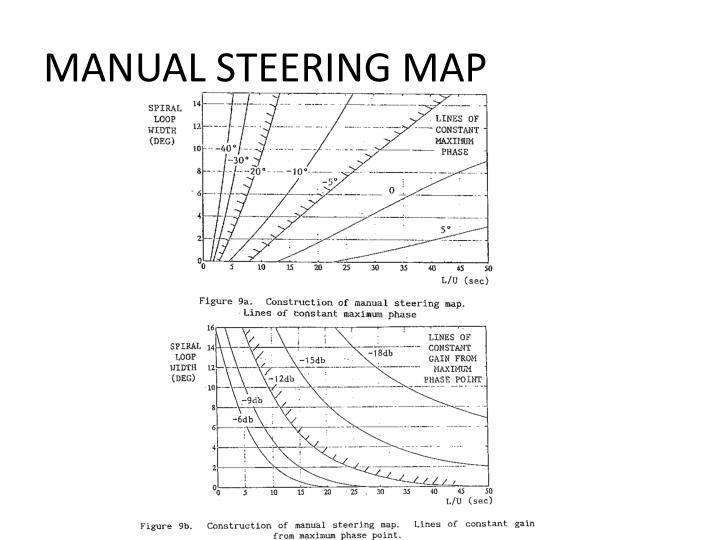 MANUAL STEERING MAP