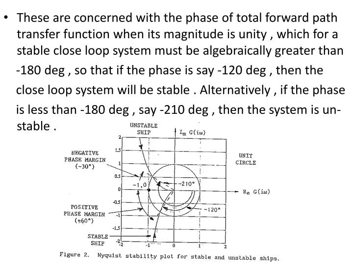 These are concerned with the phase of total forward path transfer function when its magnitude is unity , which for a stable close loop system must be algebraically greater than