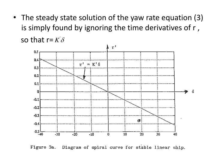 The steady state solution of the yaw rate equation (3) is simply found by ignoring the time derivatives of r ,