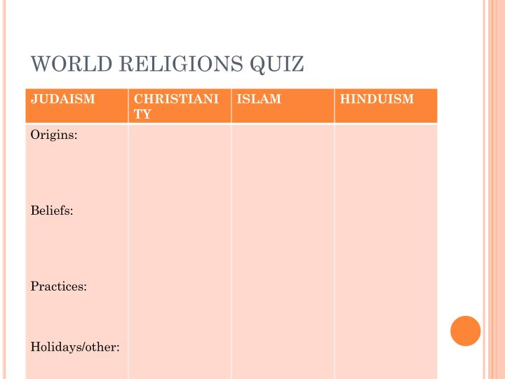 WORLD RELIGIONS QUIZ