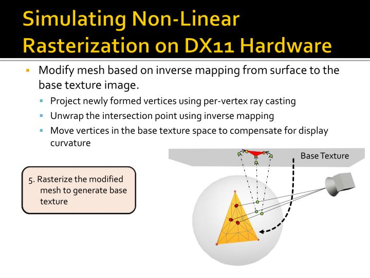 Simulating Non-Linear