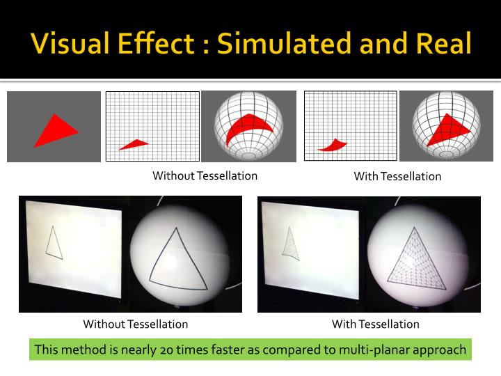 Visual Effect : Simulated and Real