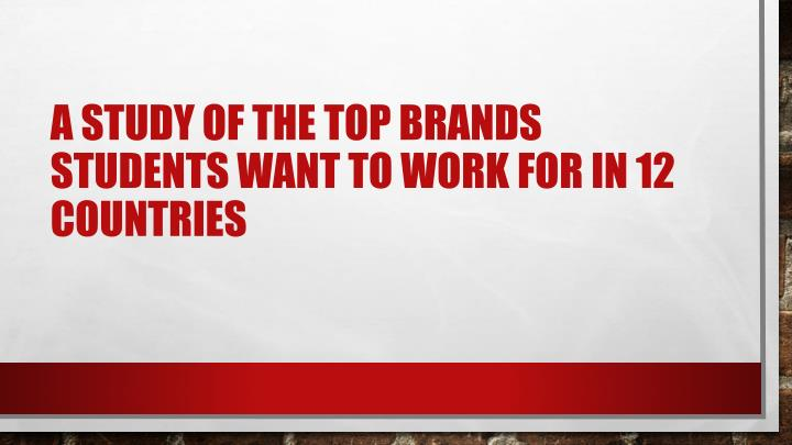 A study of the top brands students want to work for in 12 countries