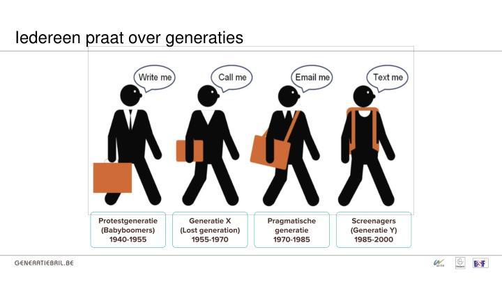 Iedereen praat over generaties