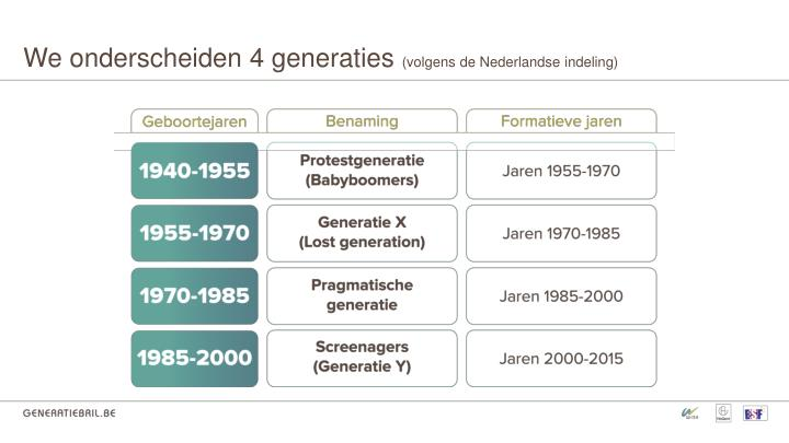 We onderscheiden 4 generaties