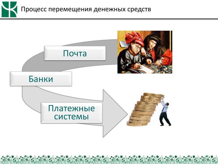 Процесс перемещения денежных средств
