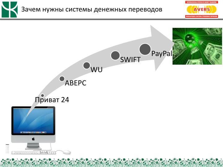 Зачем нужны системы денежных переводов