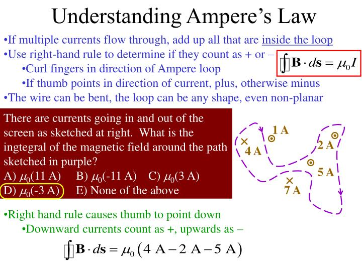 Understanding Ampere's Law