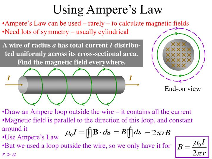 Using Ampere's Law