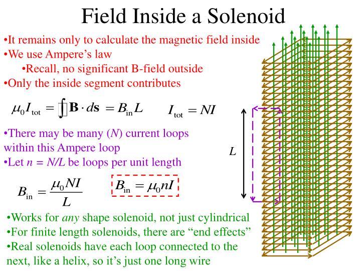 Field Inside a Solenoid