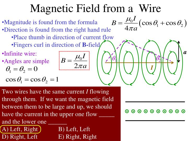 Magnetic Field from a  Wire
