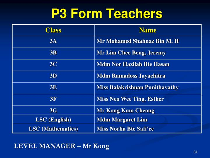 P3 Form Teachers
