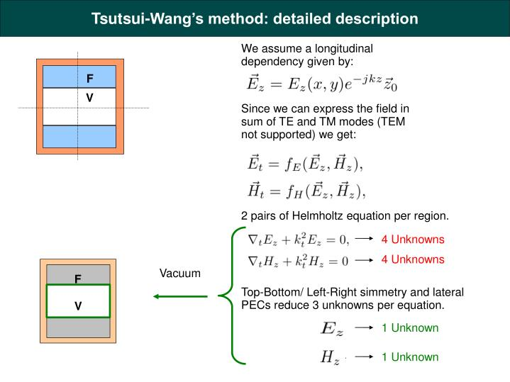 Tsutsui-Wang's method: detailed description