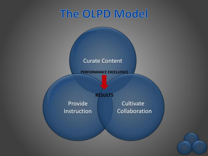 The OLPD Model