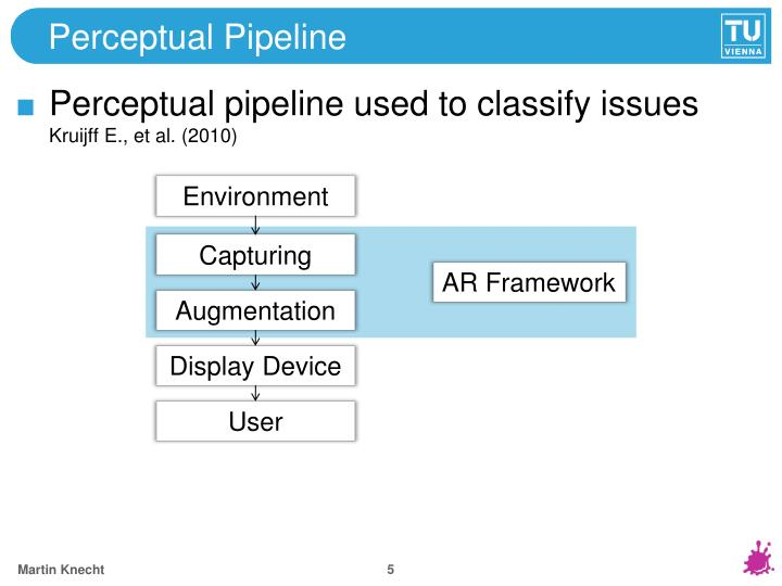 Perceptual Pipeline