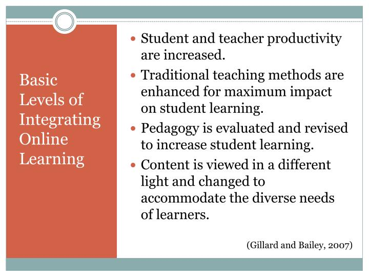 Student and teacher productivity are increased.