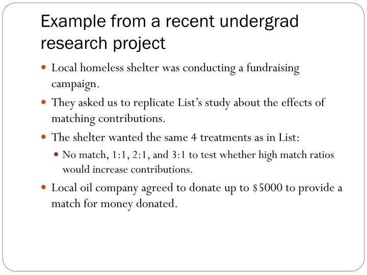 Example from a recent undergrad research project