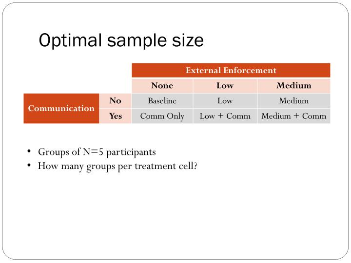 Optimal sample size