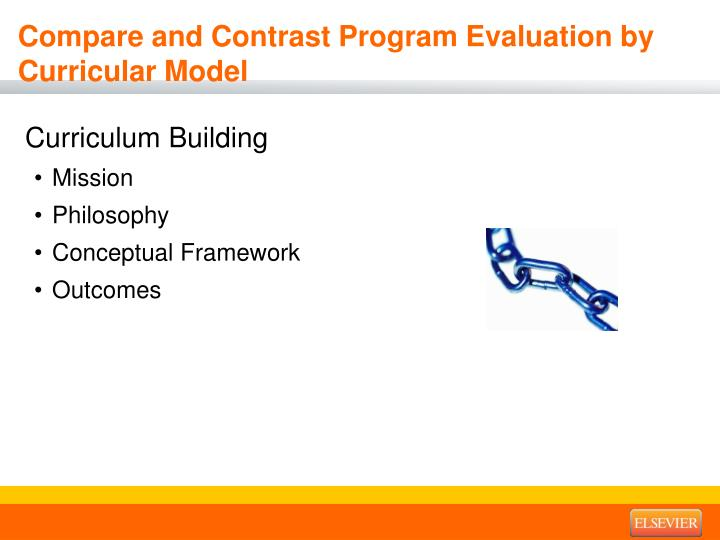 Compare and Contrast Program Evaluation by Curricular Model
