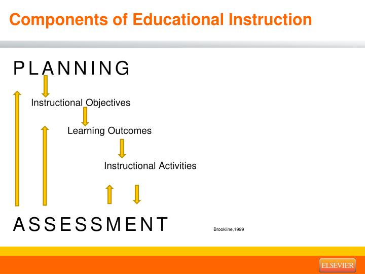 Components of Educational Instruction