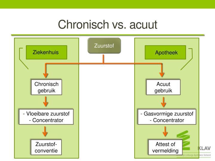 Chronisch vs. acuut