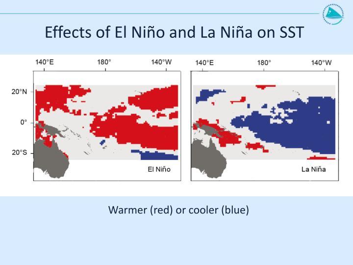 Effects of El Niño and La Niña on SST