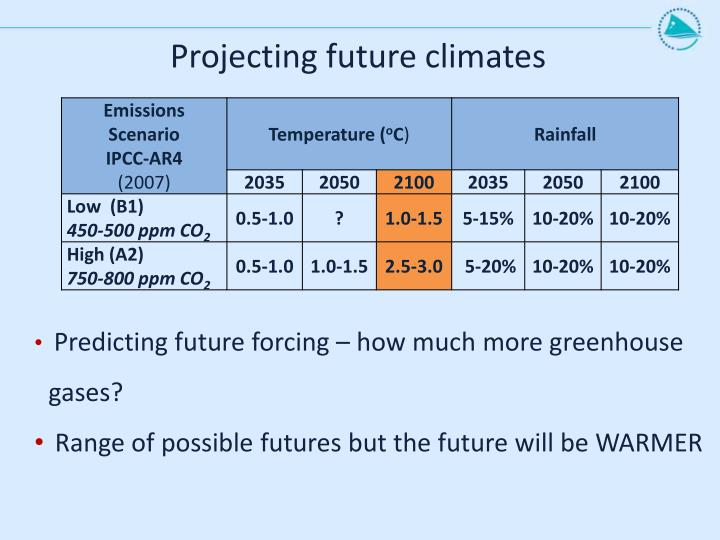 Projecting future climates