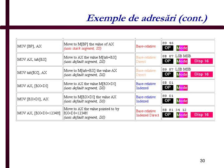 Exemple de adresări (cont.)