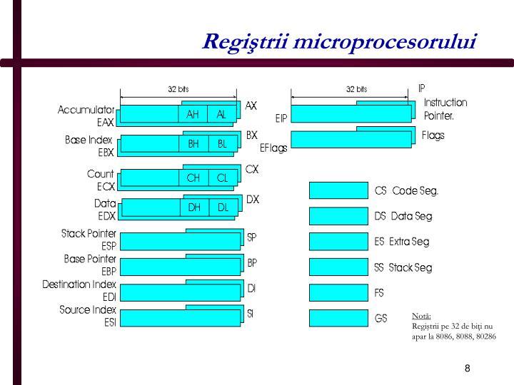 Regiştrii microprocesorului