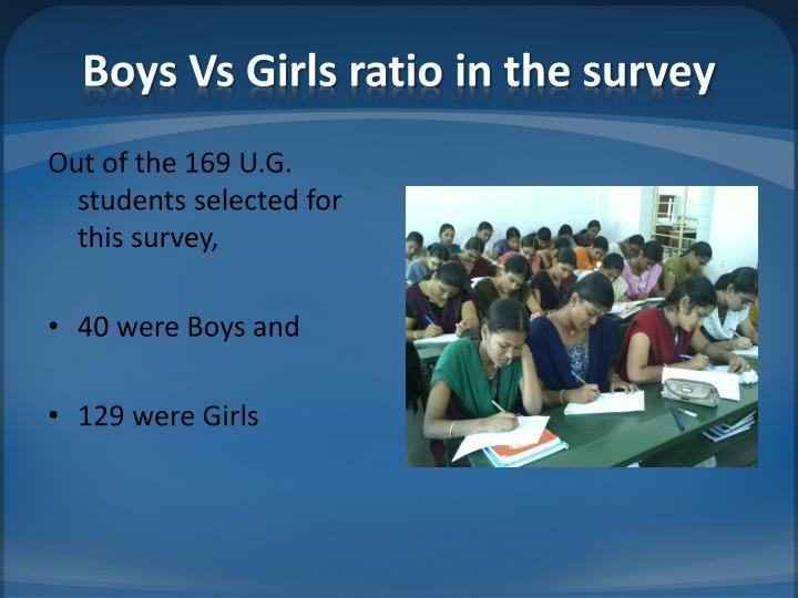 Boys Vs Girls ratio in the survey