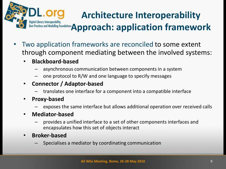 Architecture Interoperability Approach: application framework