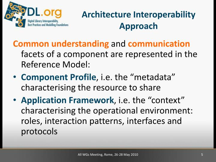 Architecture Interoperability Approach