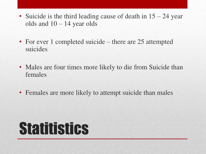 Suicide is the third leading cause of death in 15 – 24 year olds and 10 – 14 year olds