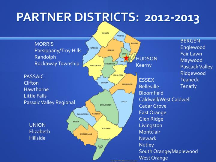 Partner districts 2012 2013