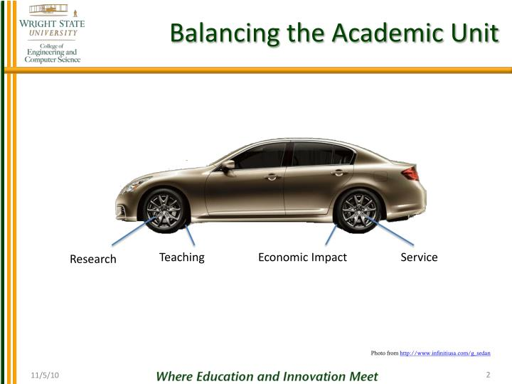 Balancing the Academic Unit